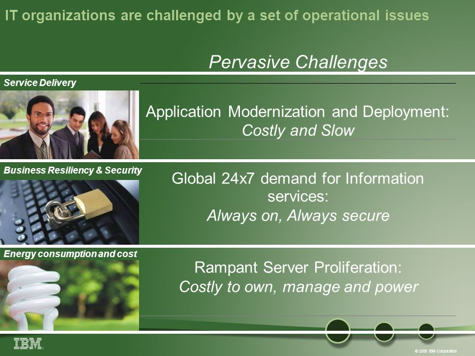 © 2008 IBM Corporation IT organizations are challenged by a set of operational issues Pervasive Challenges Application Modernization and Deployment: Costly and Slow Global 24x7 demand for Information services: Always on, Always secure Rampant Server Proliferation: Costly to own, manage and power Service Delivery Business Resiliency & Security Energy consumption and cost