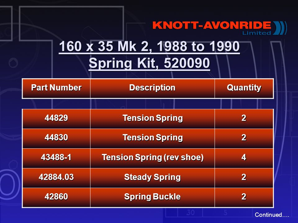 160 x 35 Mk 2, 1988 to 1990 Spring Kit, Part Number DescriptionQuantity Tension Spring Tension Spring (rev shoe) Steady Spring Spring Buckle 2 Continued….