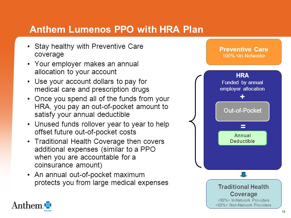 15 Anthem Lumenos PPO with HRA Plan Stay healthy with Preventive Care coverage Your employer makes an annual allocation to your account Use your account dollars to pay for medical care and prescription drugs Once you spend all of the funds from your HRA, you pay an out-of-pocket amount to satisfy your annual deductible Unused funds rollover year to year to help offset future out-of-pocket costs Traditional Health Coverage then covers additional expenses (similar to a PPO when you are accountable for a coinsurance amount) An annual out-of-pocket maximum protects you from large medical expenses + HRA Funded by annual employer allocation + Preventive Care 100% Traditional Health Coverage In-Network Providers Non-Network Providers Annual Deductible = Out-of-Pocket
