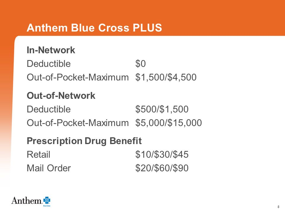8 Anthem Blue Cross PLUS In-Network Deductible $0 Out-of-Pocket-Maximum$1,500/$4,500 Out-of-Network Deductible $500/$1,500 Out-of-Pocket-Maximum $5,000/$15,000 Prescription Drug Benefit Retail$10/$30/$45 Mail Order$20/$60/$90