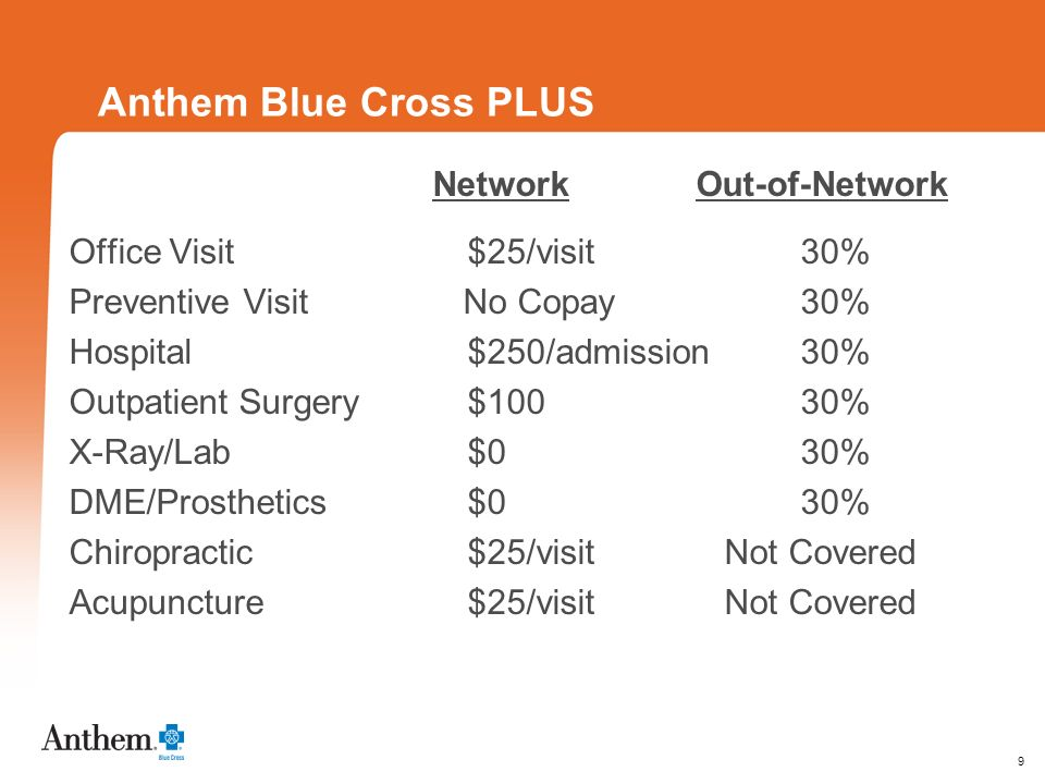 9 Anthem Blue Cross PLUS NetworkOut-of-Network Office Visit $25/visit30% Preventive Visit No Copay 30% Hospital $250/admission30% Outpatient Surgery $10030% X-Ray/Lab $030% DME/Prosthetics$030% Chiropractic$25/visit Not Covered Acupuncture$25/visit Not Covered