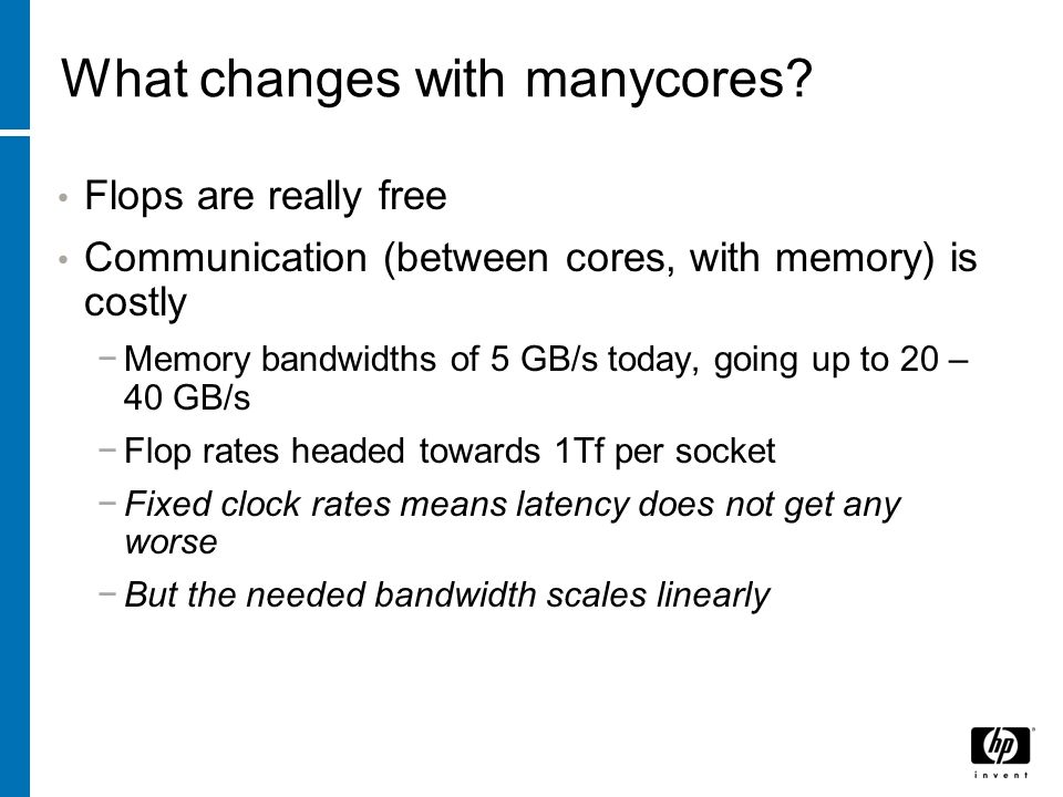 What changes with manycores.