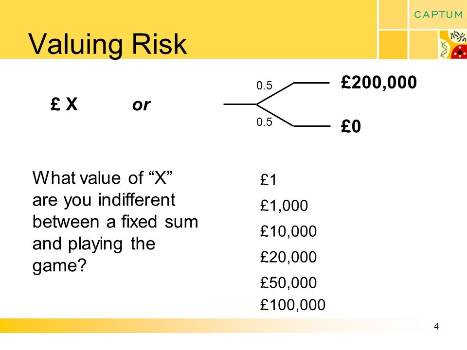 4 Valuing Risk £ X £200,000 £0 0.5 or What value of X are you indifferent between a fixed sum and playing the game.