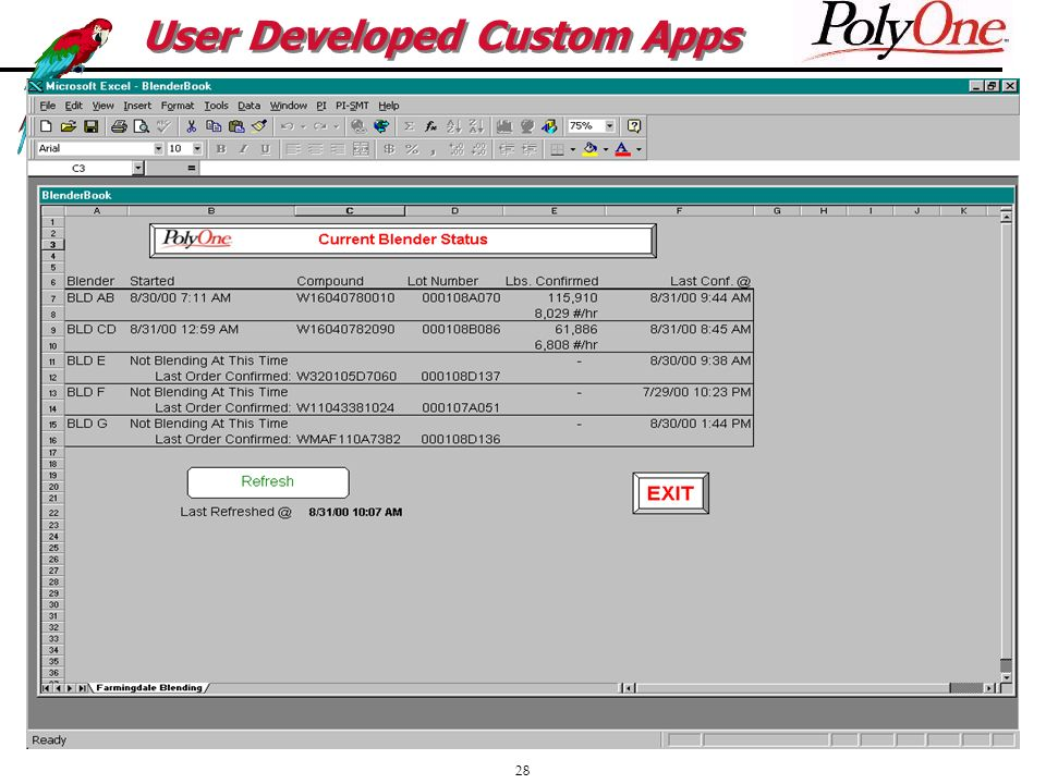28 User Developed Custom Apps