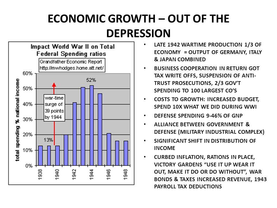 ECONOMIC GROWTH – OUT OF THE DEPRESSION LATE 1942 WARTIME PRODUCTION 1/3 OF ECONOMY = OUTPUT OF GERMANY, ITALY & JAPAN COMBINED BUSINESS COOPERATION IN RETURN GOT TAX WRITE OFFS, SUSPENSION OF ANTI- TRUST PROSECUTIONS, 2/3 GOVT SPENDING TO 100 LARGEST COS COSTS TO GROWTH: INCREASED BUDGET, SPEND 10X WHAT WE DID DURING WWI DEFENSE SPENDING 9-46% OF GNP ALLIANCE BETWEEN GOVERNMENT & DEFENSE (MILITARY INDUSTRIAL COMPLEX) SIGNIFICANT SHIFT IN DISTRIBUTION OF INCOME CURBED INFLATION, RATIONS IN PLACE, VICTORY GARDENS USE IT UP WEAR IT OUT, MAKE IT DO OR DO WITHOUT, WAR BONDS & TAXES INCREASED REVENUE, 1943 PAYROLL TAX DEDUCTIONS