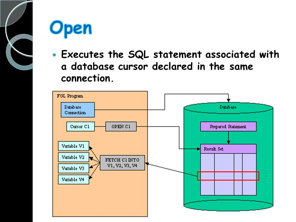 Executes the SQL statement associated with a database cursor declared in the same connection.