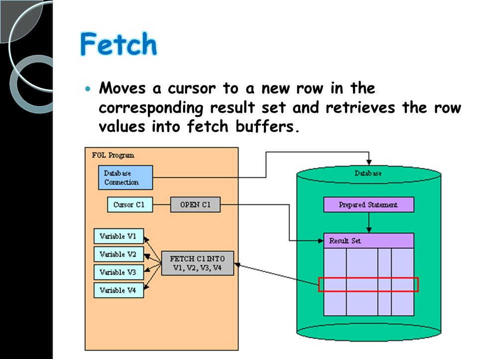 Moves a cursor to a new row in the corresponding result set and retrieves the row values into fetch buffers.