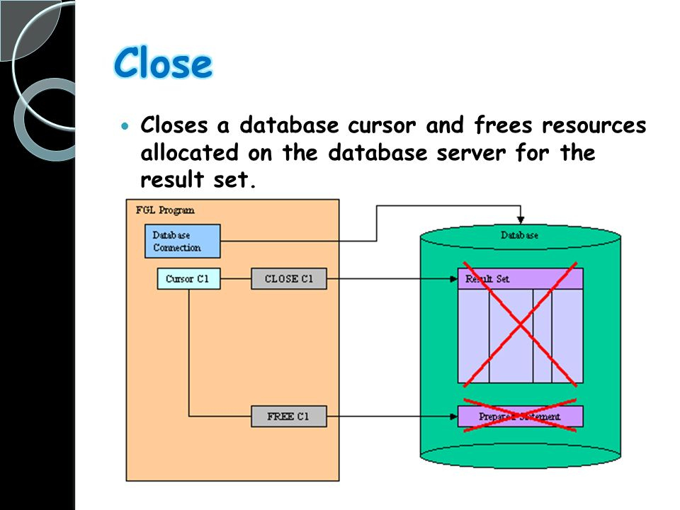 Closes a database cursor and frees resources allocated on the database server for the result set.