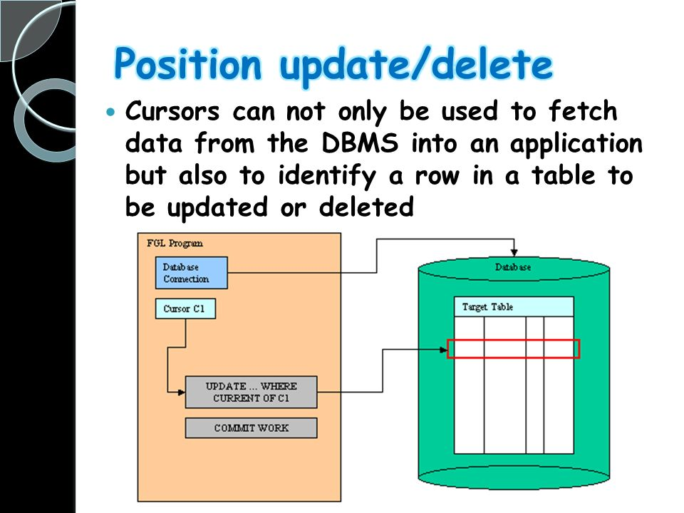Cursors can not only be used to fetch data from the DBMS into an application but also to identify a row in a table to be updated or deleted