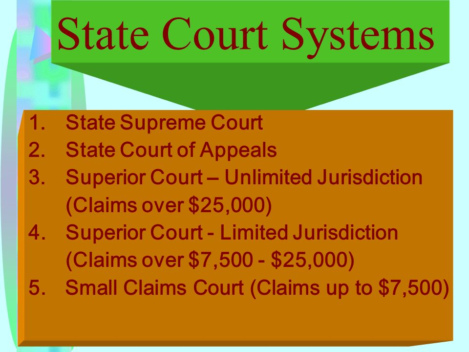 State Court Systems 1. State Supreme Court 2. State Court of Appeals 3.