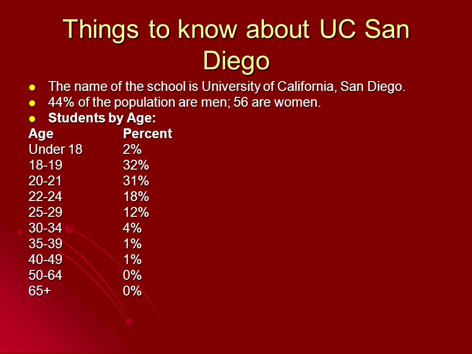 Things to know about UC San Diego The name of the school is University of California, San Diego.
