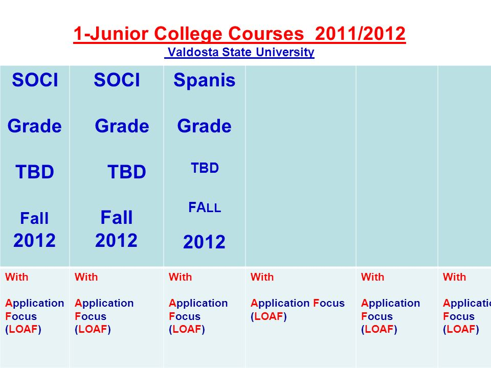 SOCI Grade TBD Fall 2012 SOCI Grade TBD Fall 2012 Spanis Grade TBD FA LL 2012 With Application Focus (LOAF) With Application Focus (LOAF) With Application Focus (LOAF) With Application Focus (LOAF) With Application Focus (LOAF) With Application Focus (LOAF) 1-Junior College Courses 2011/2012 Valdosta State University