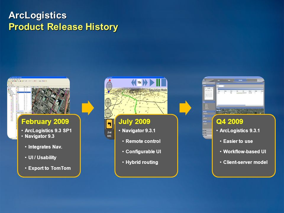 ArcLogistics Product Release History February 2009 ArcLogistics 9.3 SP1 Navigator 9.3 Integrates Nav.