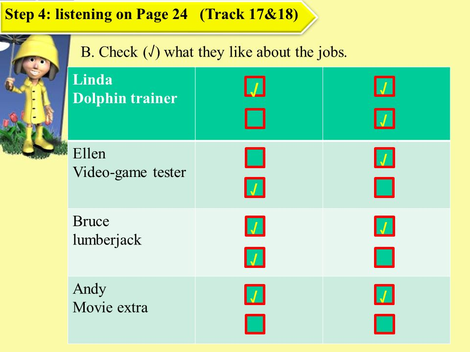 Step 4: listening on Page 24 (Track 17&18) Linda Dolphin trainer Ellen Video-game tester Bruce lumberjack Andy Movie extra B.