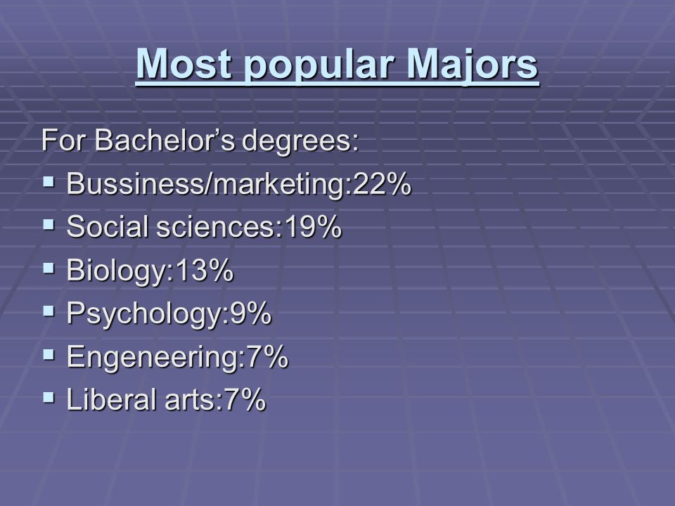 Most popular Majors For Bachelors degrees: Bussiness/marketing:22% Bussiness/marketing:22% Social sciences:19% Social sciences:19% Biology:13% Biology:13% Psychology:9% Psychology:9% Engeneering:7% Engeneering:7% Liberal arts:7% Liberal arts:7%