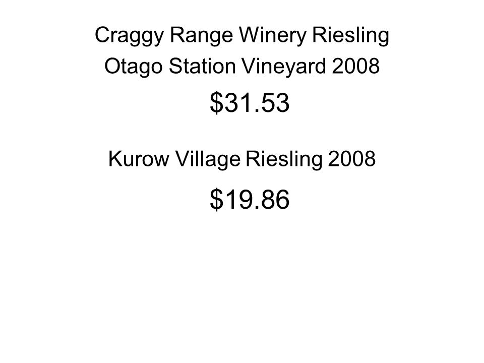 Craggy Range Winery Riesling Otago Station Vineyard 2008 Kurow Village Riesling 2008 $31.53 $19.86