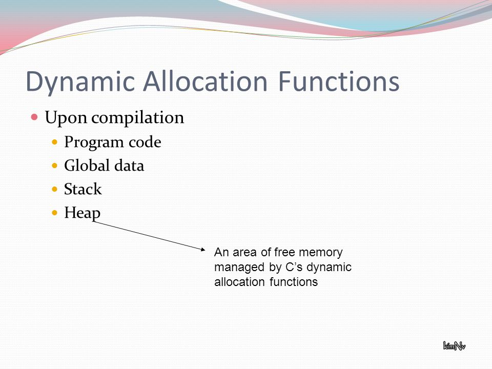 Dynamic Allocation Functions Upon compilation Program code Global data Stack Heap An area of free memory managed by Cs dynamic allocation functions