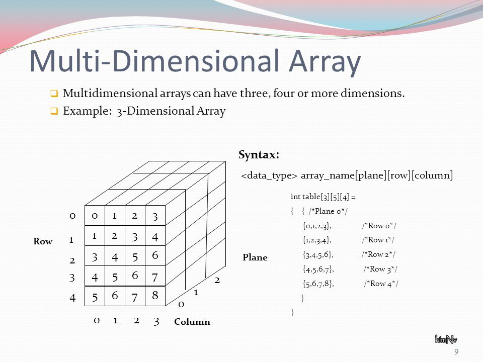 9 Multidimensional arrays can have three, four or more dimensions.
