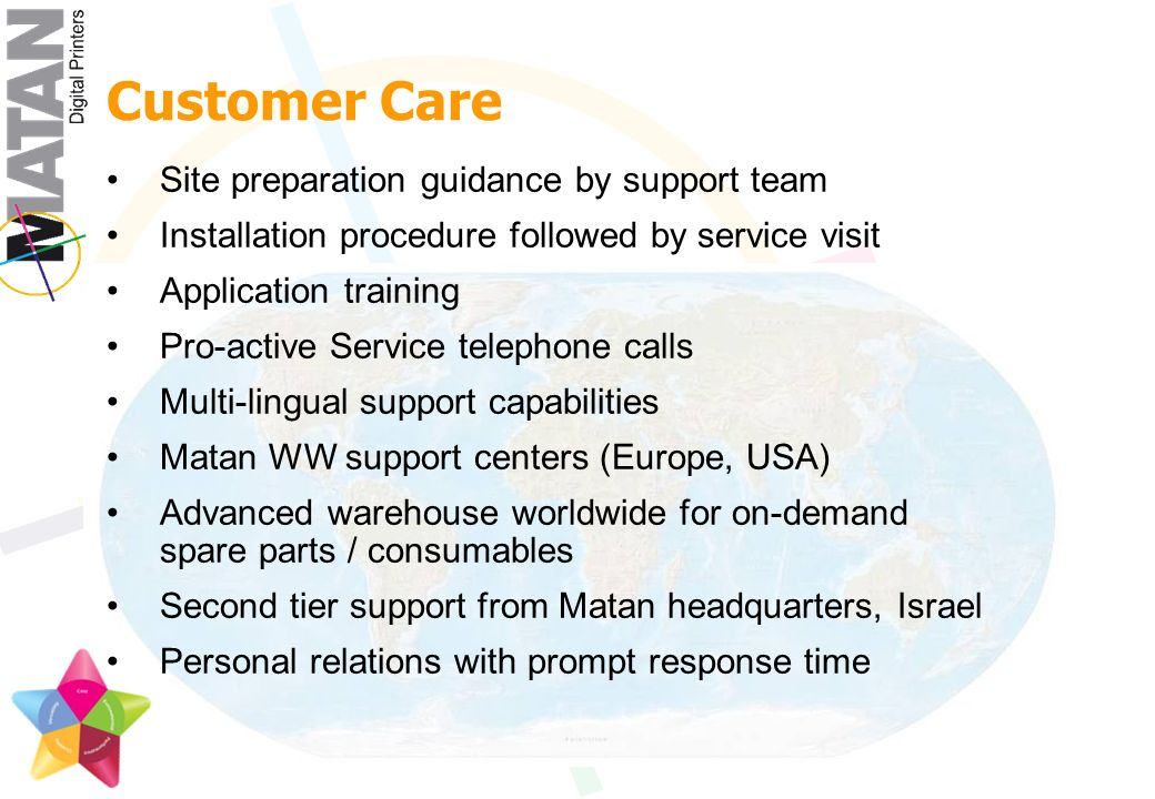 Customer Care Site preparation guidance by support team Installation procedure followed by service visit Application training Pro-active Service telephone calls Multi-lingual support capabilities Matan WW support centers (Europe, USA) Advanced warehouse worldwide for on-demand spare parts / consumables Second tier support from Matan headquarters, Israel Personal relations with prompt response time