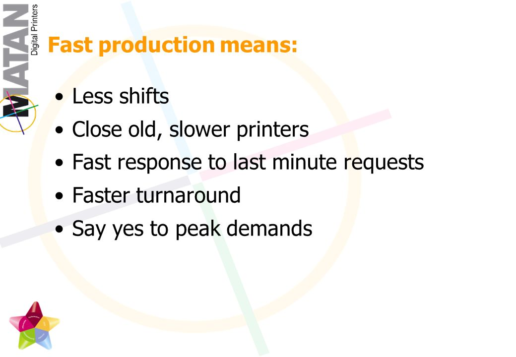 Less shifts Close old, slower printers Fast response to last minute requests Faster turnaround Say yes to peak demands Fast production means: