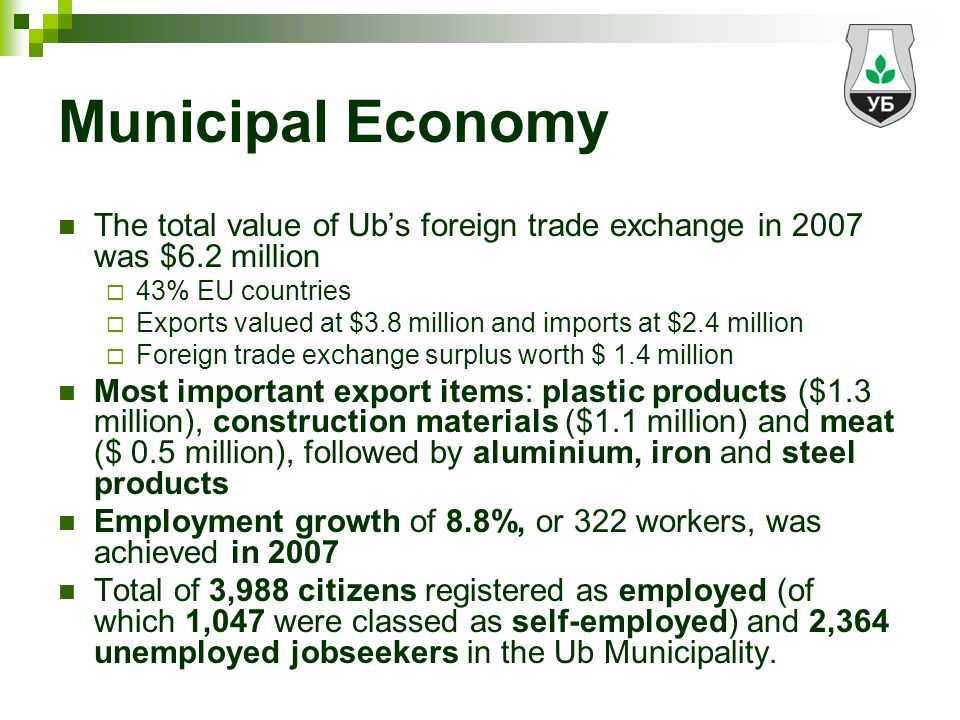 Municipal Economy The total value of Ubs foreign trade exchange in 2007 was $6.2 million 43% EU countries Exports valued at $3.8 million and imports at $2.4 million Foreign trade exchange surplus worth $ 1.4 million Most important export items: plastic products ($1.3 million), construction materials ($1.1 million) and meat ($ 0.5 million), followed by aluminium, iron and steel products Employment growth of 8.8%, or 322 workers, was achieved in 2007 Total of 3,988 citizens registered as employed (of which 1,047 were classed as self-employed) and 2,364 unemployed jobseekers in the Ub Municipality.