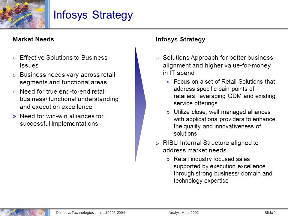 Analyst Meet 2003© Infosys Technologies Limited Slide 8 Infosys Retail IBU Structure Head – Retail IBU Sales Domain Consulting Technology Consulting Delivery »Knowledge of Retail industry and specific business needs of segments »Solution selling »Domain expertise across the Retail Value Chain »Retail Segment expertise »Expertise in best of breed Retail Packages »Change Management »Retail business/ process consulting »Expertise in various technologies, tools and packages »Technology Architecture and Infrastructure Consulting »Program/ Project Management expertise »Software Engineering expertise »Expertise in packages