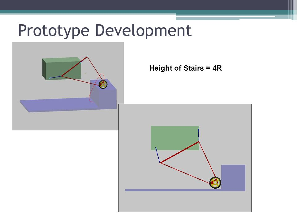 Prototype Development Height of Stairs = 4R