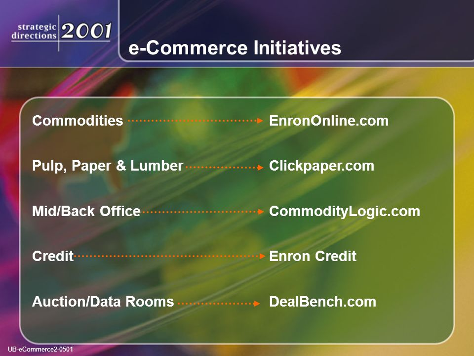 UB-eCommerce2-0501 e-Commerce Initiatives CommoditiesEnronOnline.com Pulp, Paper & Lumber Clickpaper.com Mid/Back OfficeCommodityLogic.com CreditEnron Credit Auction/Data RoomsDealBench.com