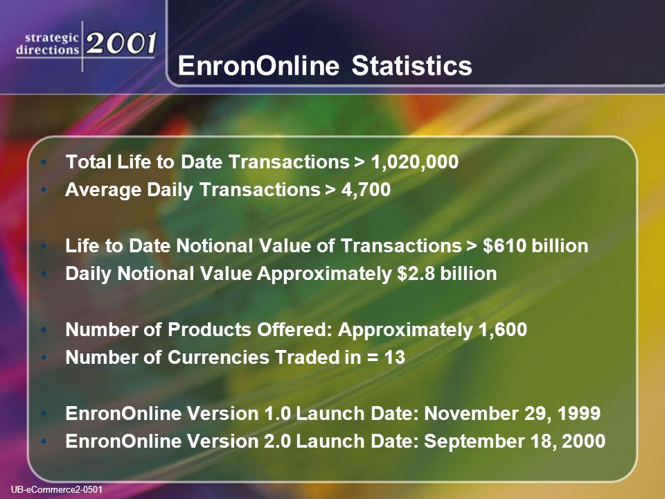 UB-eCommerce2-0501 EnronOnline Statistics Total Life to Date Transactions > 1,020,000 Average Daily Transactions > 4,700 Life to Date Notional Value of Transactions > $610 billion Daily Notional Value Approximately $2.8 billion Number of Products Offered: Approximately 1,600 Number of Currencies Traded in = 13 EnronOnline Version 1.0 Launch Date: November 29, 1999 EnronOnline Version 2.0 Launch Date: September 18, 2000