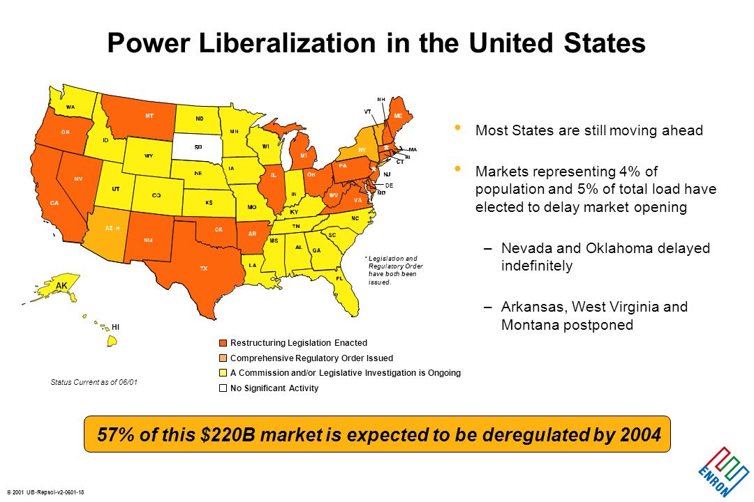 © 2001 UB-Repsol-v Power Liberalization in the United States Most States are still moving ahead Markets representing 4% of population and 5% of total load have elected to delay market opening –Nevada and Oklahoma delayed indefinitely –Arkansas, West Virginia and Montana postponed Restructuring Legislation Enacted Comprehensive Regulatory Order Issued A Commission and/or Legislative Investigation is Ongoing No Significant Activity Status Current as of 06/01 Alask a * Legislation and Regulatory Order have both been issued.