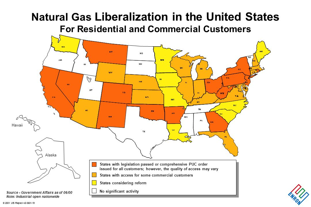 © 2001 UB-Repsol-v Natural Gas Liberalization in the United States For Residential and Commercial Customers States with legislation passed or comprehensive PUC order issued for all customers; however, the quality of access may vary States with access for some commercial customers States considering reform No significant activity Source - Government Affairs as of 06/00 Note: Industrial open nationwide Alaska Hawaii