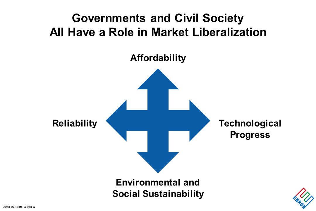 © 2001 UB-Repsol-v Governments and Civil Society All Have a Role in Market Liberalization Affordability Technological Progress Reliability Environmental and Social Sustainability