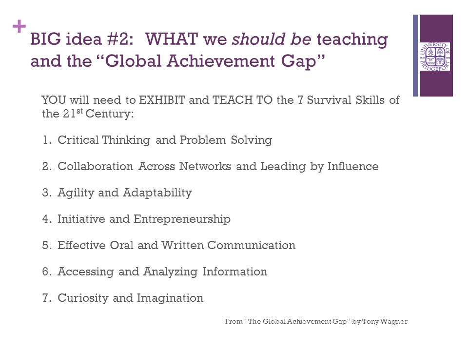 + BIG idea #2: WHAT we should be teaching and the Global Achievement Gap YOU will need to EXHIBIT and TEACH TO the 7 Survival Skills of the 21 st Century: 1.