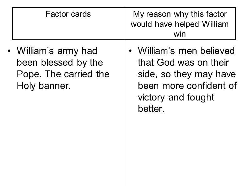 Factor cardsMy reason why this factor would have helped William win Williams army had been blessed by the Pope.