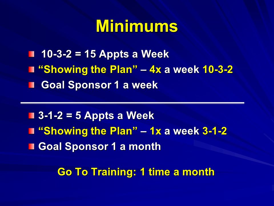 Minimums 10-3-2 = 15 Appts a Week Showing the Plan – 4x a week 10-3-2 Goal Sponsor 1 a week 3-1-2 = 5 Appts a Week Showing the Plan – 1x a week 3-1-2 Goal Sponsor 1 a month Go To Training: 1 time a month