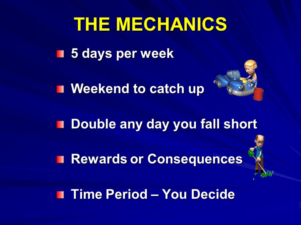 THE MECHANICS 5 days per week 5 days per week Weekend to catch up Weekend to catch up Double any day you fall short Double any day you fall short Rewards or Consequences Rewards or Consequences Time Period – You Decide Time Period – You Decide