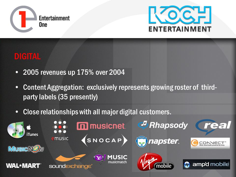 DIGITAL 2005 revenues up 175% over 2004 Content Aggregation: exclusively represents growing roster of third- party labels (35 presently) Close relationships with all major digital customers.