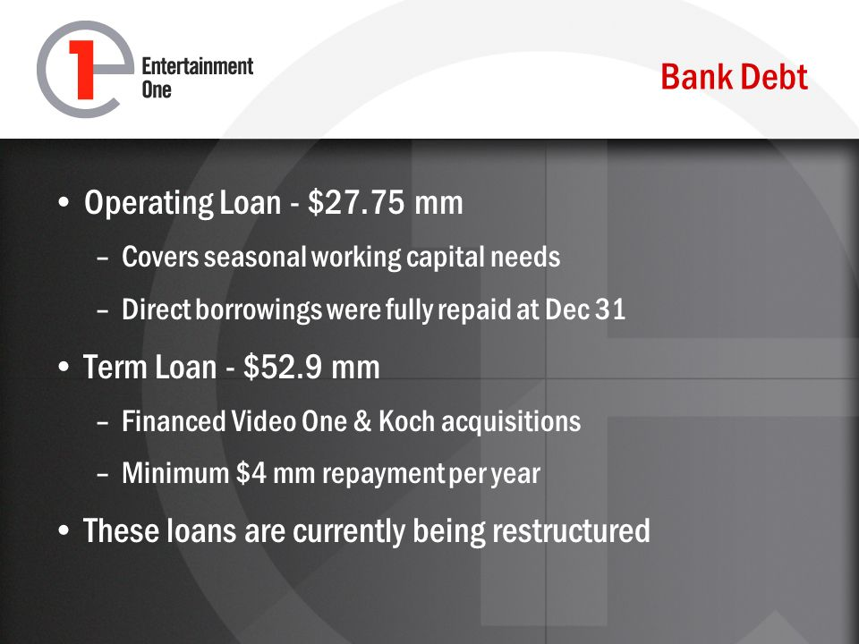 Bank Debt Operating Loan - $27.75 mm –Covers seasonal working capital needs –Direct borrowings were fully repaid at Dec 31 Term Loan - $52.9 mm –Financed Video One & Koch acquisitions –Minimum $4 mm repayment per year These loans are currently being restructured