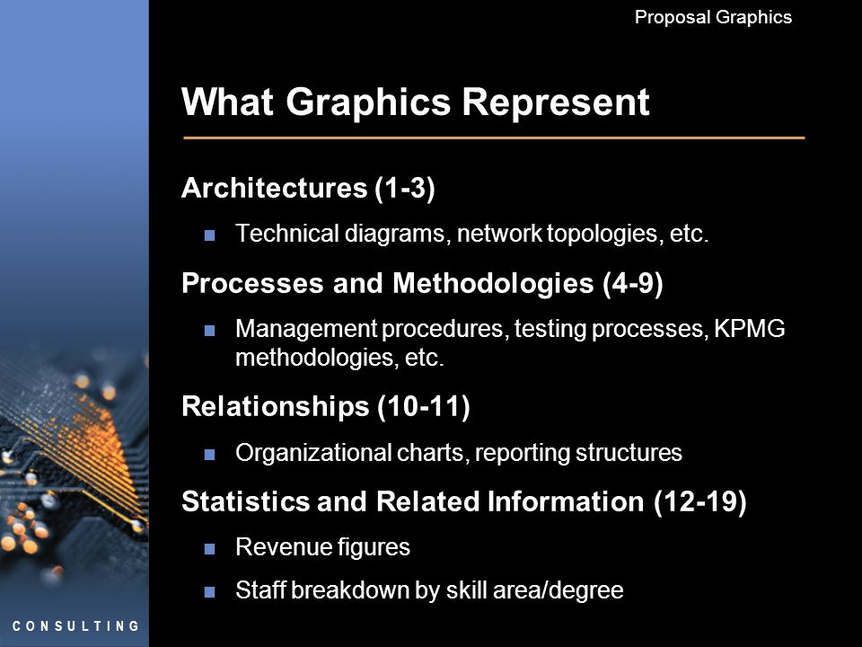 C O N S U L T I N G Proposal Graphics What Graphics Represent Architectures (1-3) Technical diagrams, network topologies, etc.