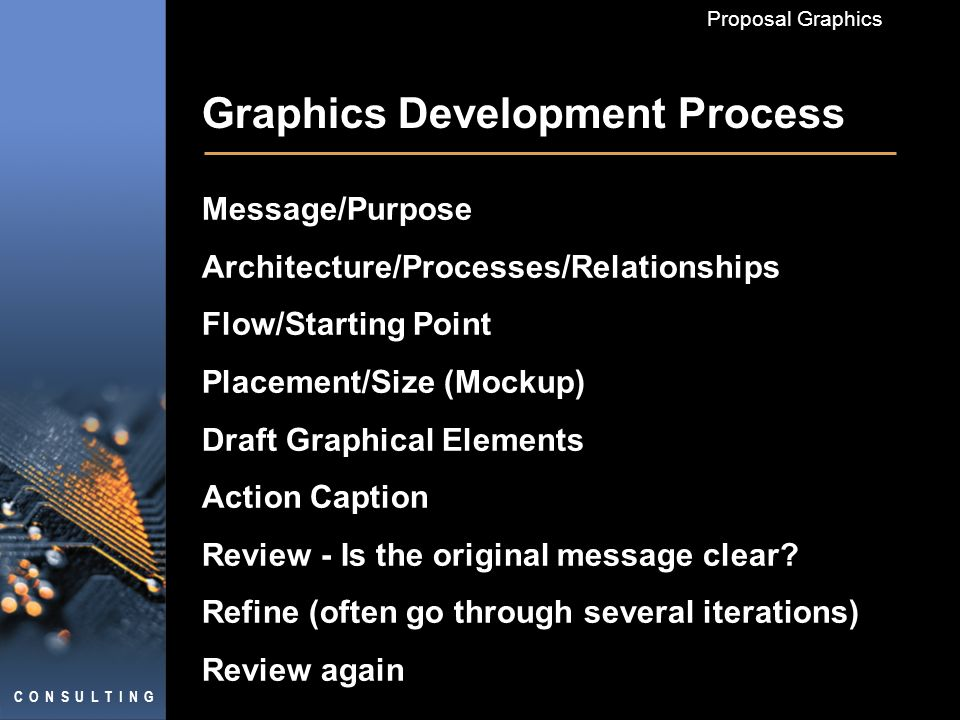 C O N S U L T I N G Proposal Graphics Graphics Development Process Message/Purpose Architecture/Processes/Relationships Flow/Starting Point Placement/Size (Mockup) Draft Graphical Elements Action Caption Review - Is the original message clear.