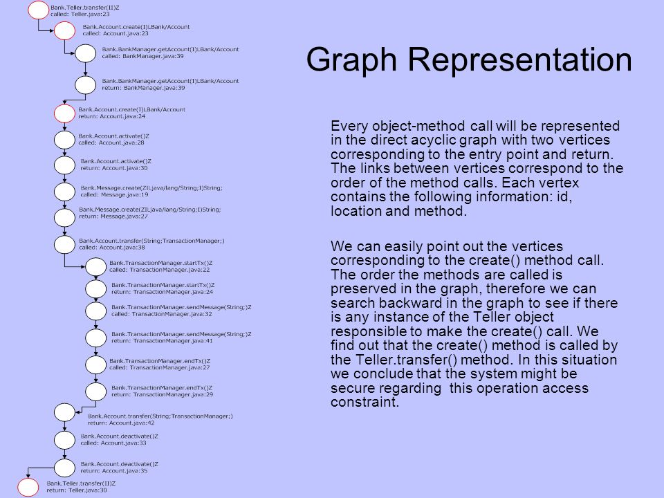 Graph Representation Every object-method call will be represented in the direct acyclic graph with two vertices corresponding to the entry point and return.