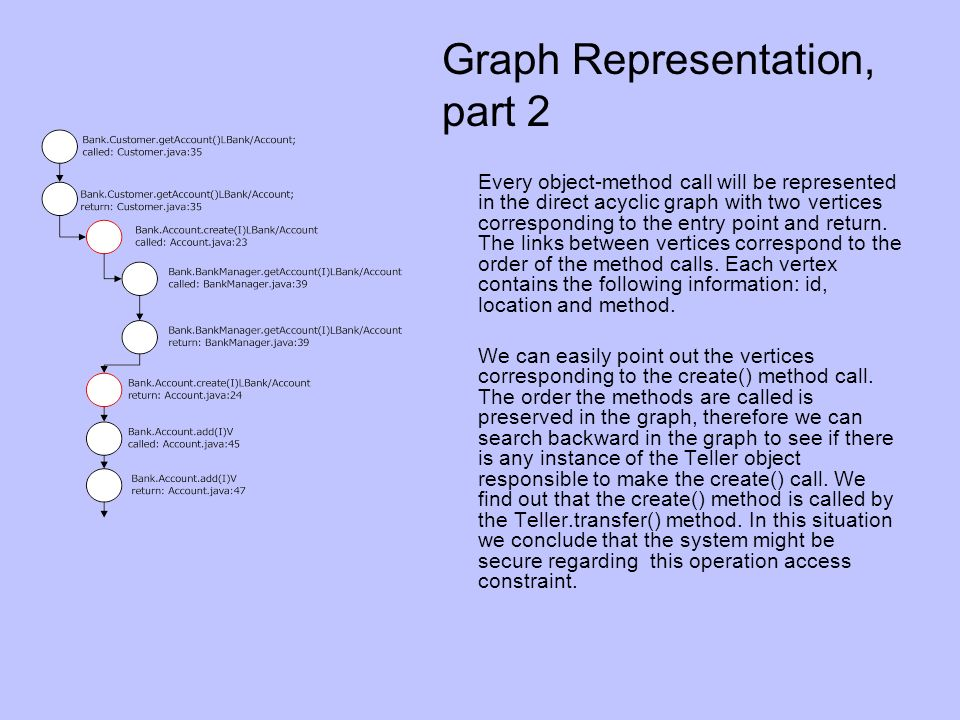 Graph Representation, part 2 Every object-method call will be represented in the direct acyclic graph with two vertices corresponding to the entry point and return.