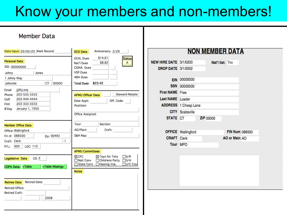 Organize Your Space Data base - Current & Updated Know your members Know your non-members APWU Officers (State-Regional-National) AFL-CIO Unions Leaders