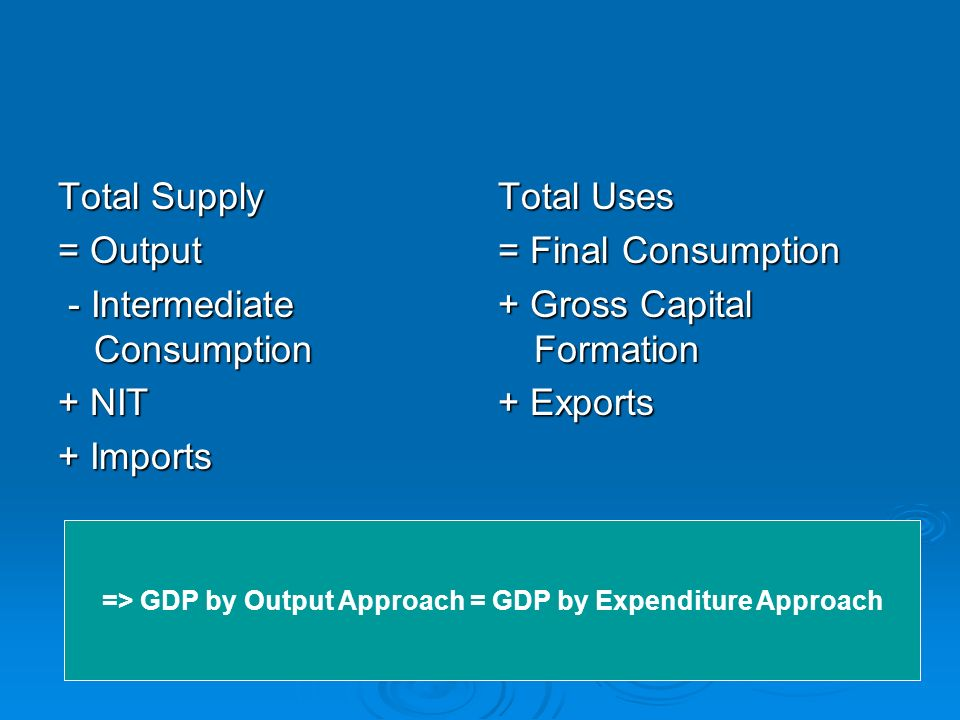 Total Supply = Output - Intermediate Consumption - Intermediate Consumption + NIT + Imports Total Uses = Final Consumption + Gross Capital Formation + Exports => GDP by Output Approach = GDP by Expenditure Approach