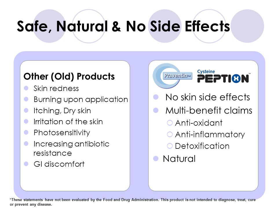 Safe, Natural & No Side Effects Other (Old) Products Skin redness Burning upon application Itching, Dry skin Irritation of the skin Photosensitivity Increasing antibiotic resistance GI discomfort No skin side effects Multi-benefit claims Anti-oxidant Anti-inflammatory Detoxification Natural *These statements have not been evaluated by the Food and Drug Administration.
