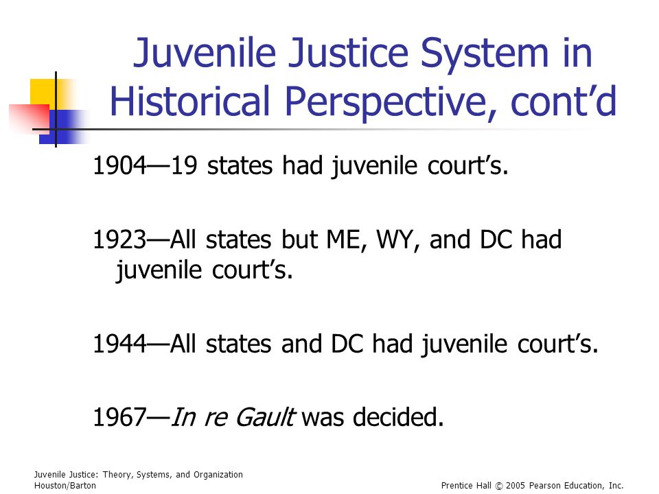 Juvenile Justice: Theory, Systems, and Organization Houston/BartonPrentice Hall © 2005 Pearson Education, Inc.