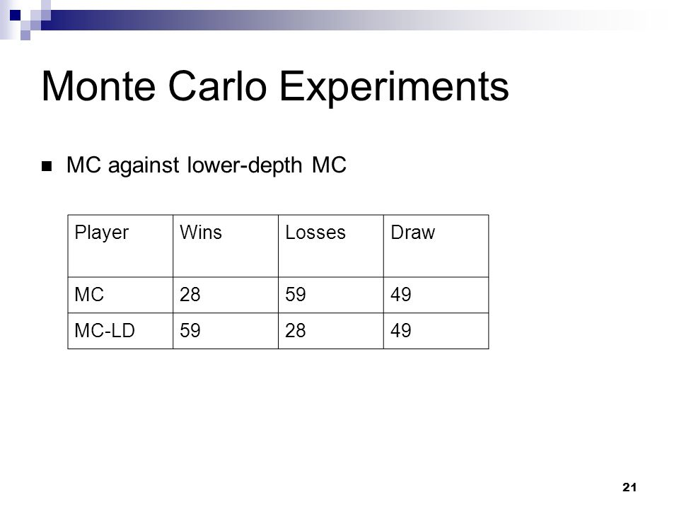 21 Monte Carlo Experiments MC against lower-depth MC PlayerWinsLossesDraw MC MC-LD592849