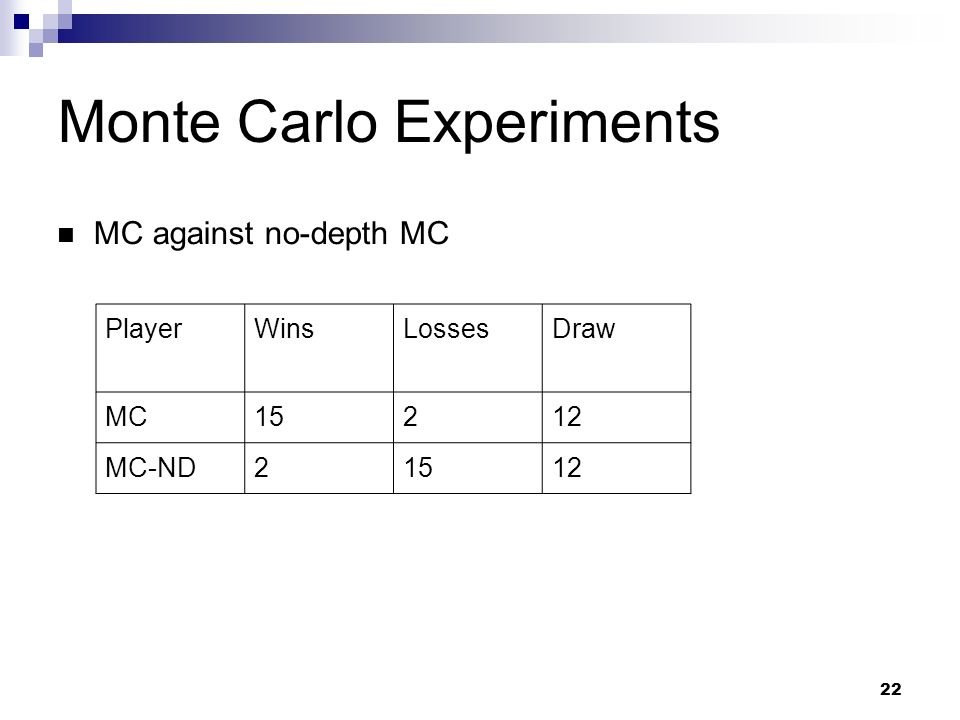 22 Monte Carlo Experiments MC against no-depth MC PlayerWinsLossesDraw MC15212 MC-ND21512