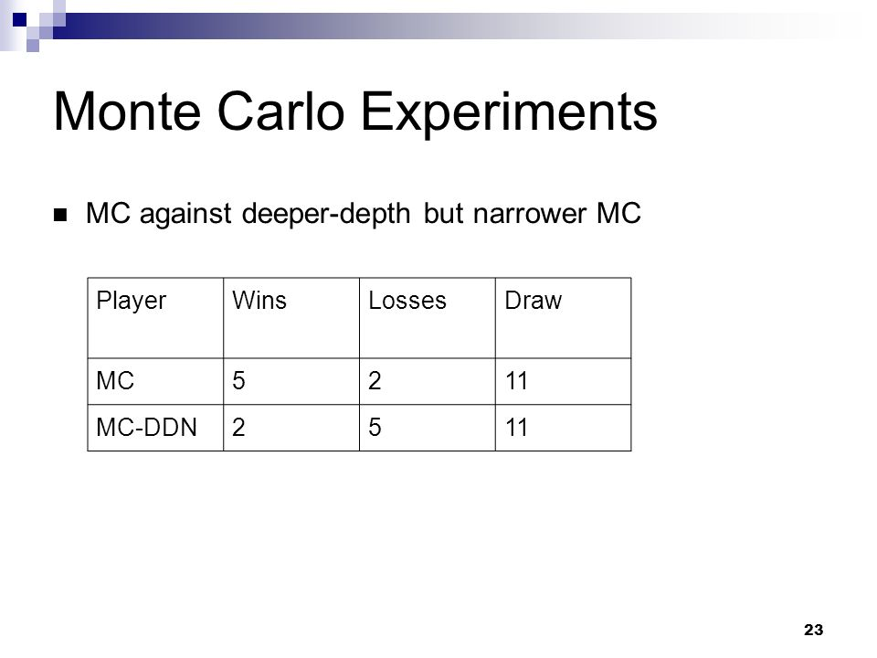 23 Monte Carlo Experiments MC against deeper-depth but narrower MC PlayerWinsLossesDraw MC5211 MC-DDN2511