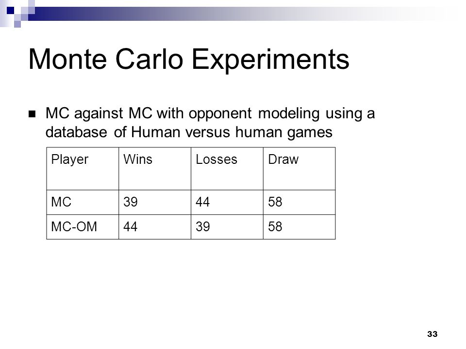 33 Monte Carlo Experiments MC against MC with opponent modeling using a database of Human versus human games PlayerWinsLossesDraw MC MC-OM443958